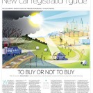 Ben Scruton The Telegraph Cars News Item Layout